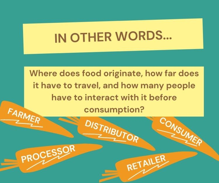 Top text reads in other words. Bottom text reads where does food originate, how far does it have to travel, and how many people have to interact with it before consumption? Lower text reads farmers, processor, distributor, retailer, consumer.